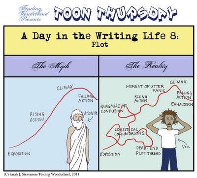 cartoon about plot