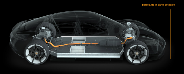 Imágenes del nuevo Porsche Mission E