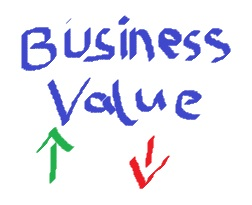 Top 8 Things Business Owners Do To Crush the Value of their Business