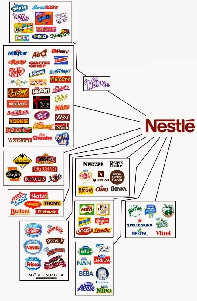 an analysis of the cases against nestle a swiss transnational food and drink company Case study for mba coursework nestlé overview∗ nestlé sa is a swiss company nestle is still the largest food and nutrition company in the world in.