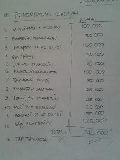 Rancangan Anggaran Biaya Prakerin