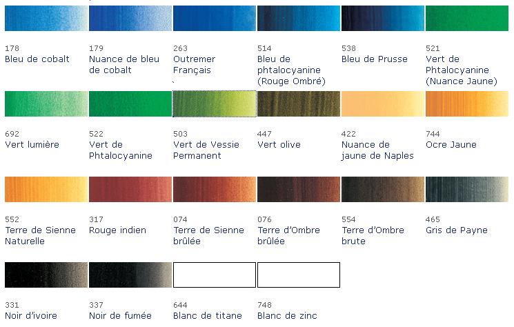 Photo palette peinture 2 - Nuances de bleu peinture ...
