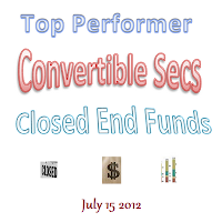 Top Performer Convertible Securities CEFs logo