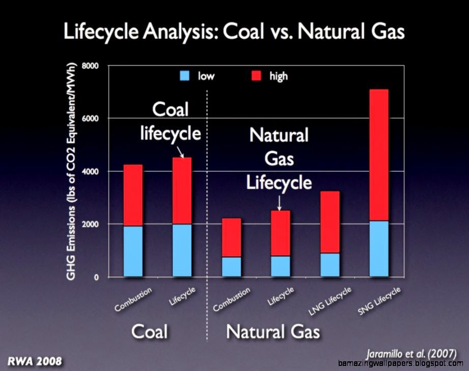 Lifecycle Coal versus Natural Gas  Rick Allmendinger39s Stuff