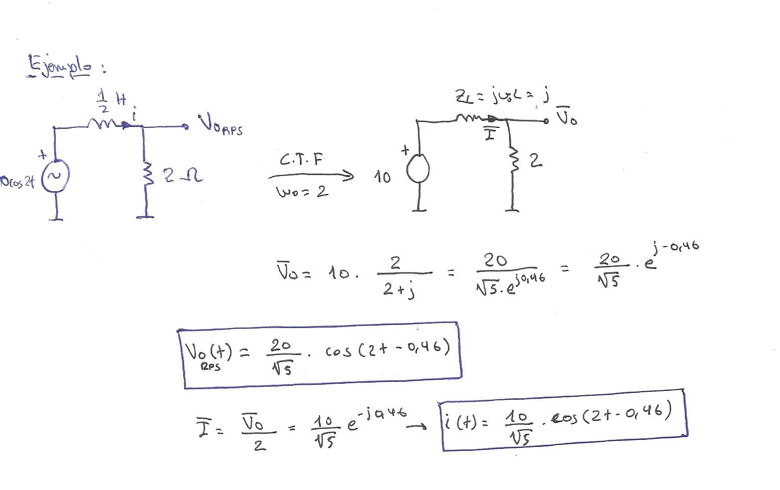 Circuito Lineal : De circuitos lineales marzo