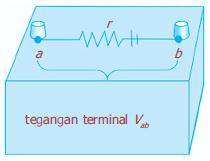 rangkaian baterai secara sederhana