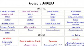 Proyecto AGREGA