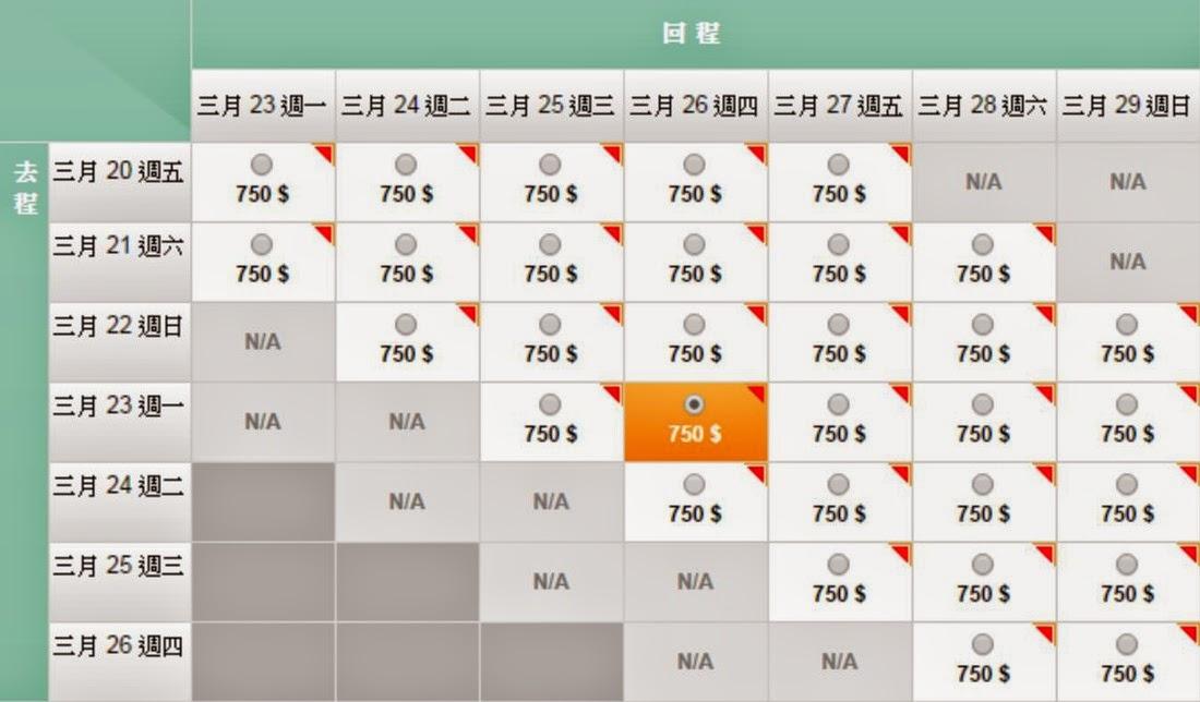 香港去台北來回機票$750起($1,107連稅) ,搜尋時輸入優惠碼【LOHAS2015】