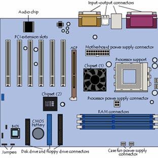 Perangkat Keras / Hardware Komputer