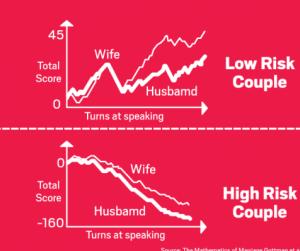Ahli Matematika Ini Berhasil Menemukan Cara Menghitung Cinta