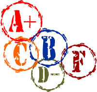 Grades ABCDF in circles
