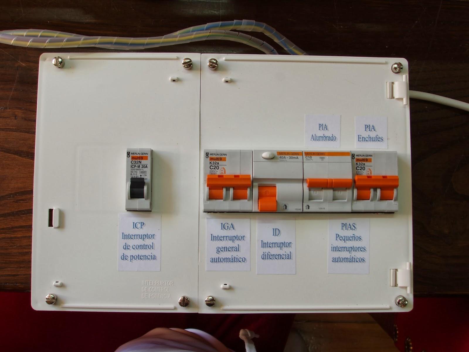 Tecnologia san tom 3 eso 12 cuadro de mando y protecci n - Interruptor general automatico ...