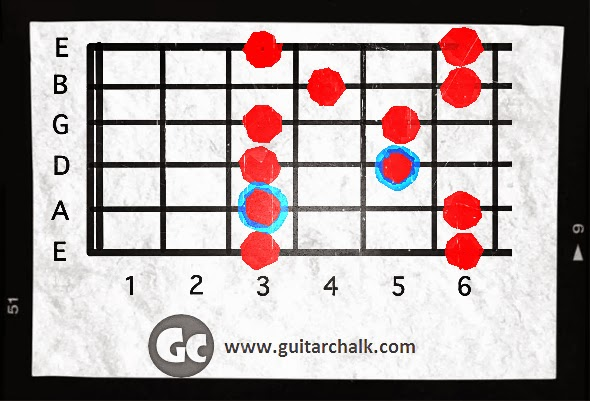 Pentatonic Minor Guitar Scale Diagram