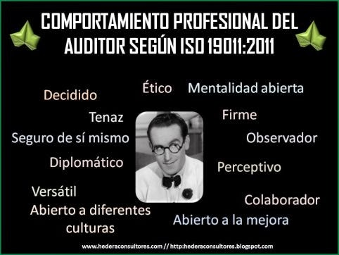 Perfil del auditor según ISO 19011:2011