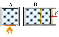 Ερωτήσεις διατήρησης ενέργειας. (1ος Θερμοδυναμικός Νόμος)