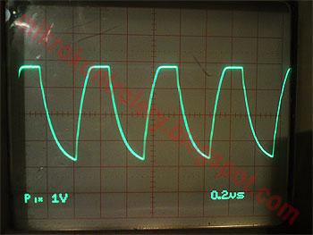 Przebiegi na linii CLK dla częstotliwości 2MHz.