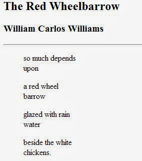 the red wheelbarrow analysis So much depends / upon / a red wheel / barrow / glazed with rain / water / beside the white / chickens.