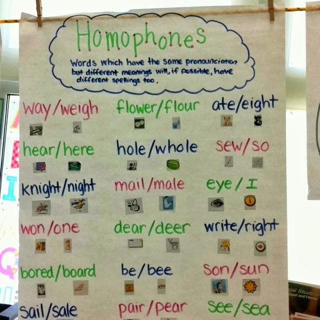 Homophones on Homophone 4th Grade Art