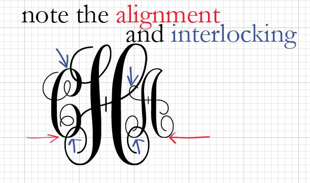 <b>Create Monogrammed</b> iPhone <b>Wallpapers</b> In 10 Easy Steps | Sweet ...