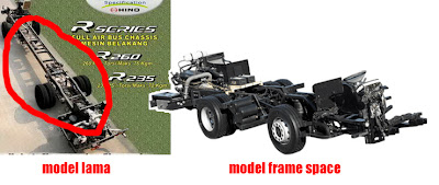 Ladder frame Vs Space Frame