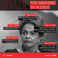The impeachment of Rousseff is a coup d'etat
