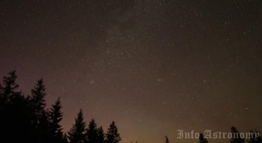 Aurora, Galaksi dan Gugus Bintang dalam Video