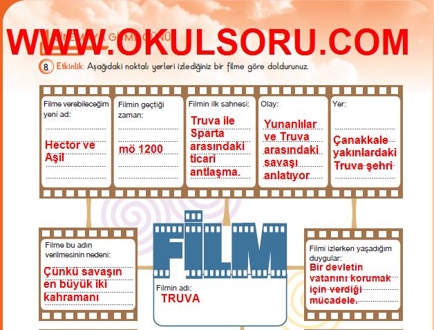 5.Sınıf Türkçe MEB Yayınları Çalışma Kitabı 192.Sayfa Cevapları