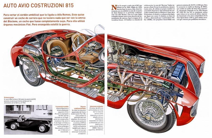 Autos: El primer Ferrari: Auto Avio 815 de 1940