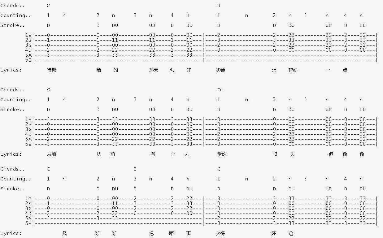 Latest Guitar Chord Guitar Lesson