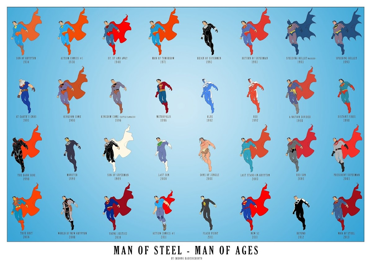 http://3.bp.blogspot.com/-MCBEnVHn8zU/UXrzaPYuMbI/AAAAAAAAFvw/f5GXwdxvw3k/s1200/man_of_steel___man_of_ages_by_bongzberry.jpg