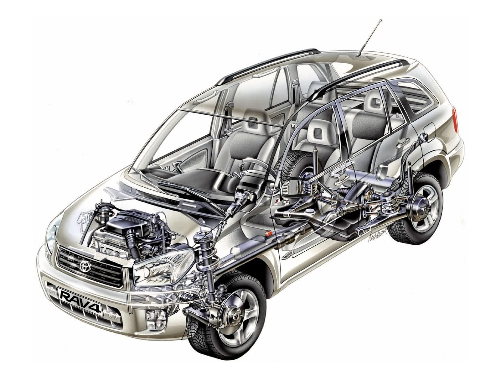 Car Auto Body Parts: The Largest Auto Parts Marketplace