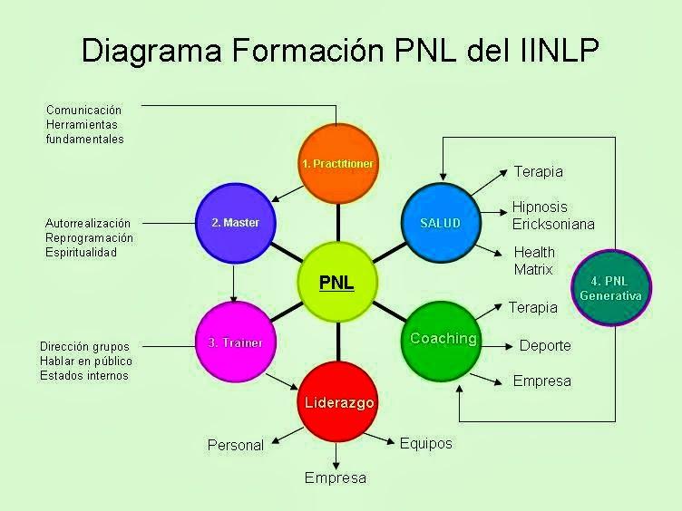 Presentación: TECNICAS DE VENTAS Y NEGOCIACIÓN PARA EL SECTOR INMOBILIARIO - Universidad Científica del Sur UCSUR