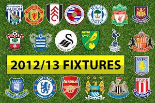 Klasemen dan Top Skor Liga Inggris (Update dan Lengkap)