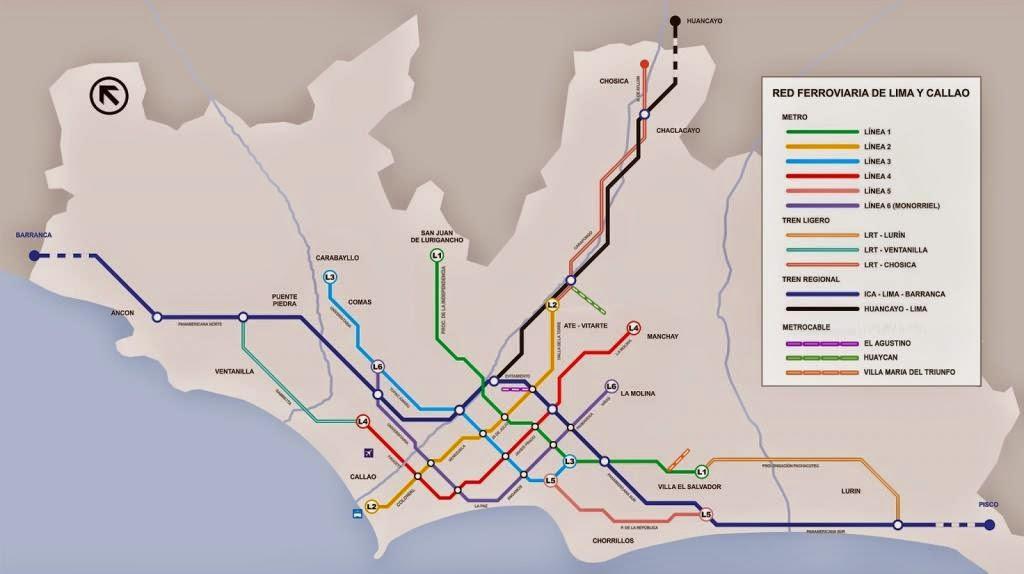 Red Ferroviaria de Lima y Callao, incluye Teleféricos