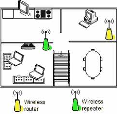 3 কিভাবে আপনার ওয়্যারলেস ইন্টারনেট এবং নেটওয়ার্ক সংযোগ উন্নতি করতে হয় ? | Techtunes কিভাবে ওয়্যারলেস ইন্টারনেট এবং নেটওয়ার্ক সংযোগ উন্নতি করবেন?