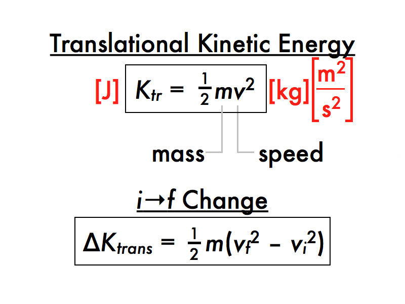 Translational Kinetic Energy Formula P-dog's blog: boring b...