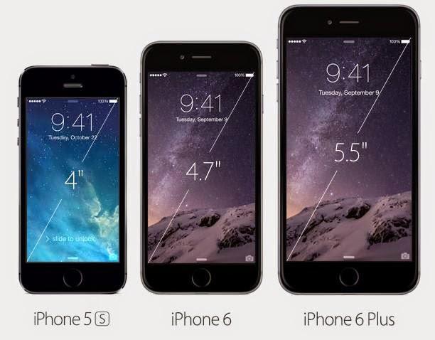 the iPhone Retina HD display