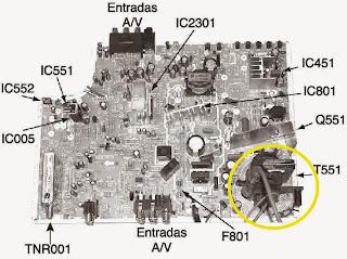 Placa del televisor Panasonic de 29 pulgadas mostando el flyback (FBT) circulado en amarillo