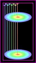 Radiestesia. La columna de luz sagrada
