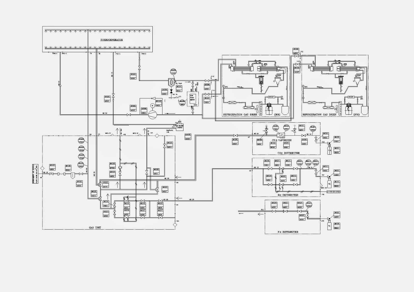 Abc Of Thermal Power Plant Generator Auxiliaries Gas System Part Diagram