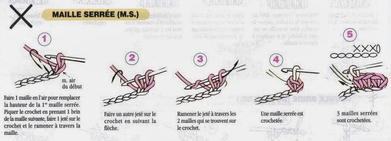 Diagrama como fazer ponto baixo crochê - maille serrée - Fr