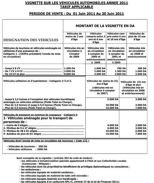 tarif vignette automobile 2011 automobile france algerie. Black Bedroom Furniture Sets. Home Design Ideas