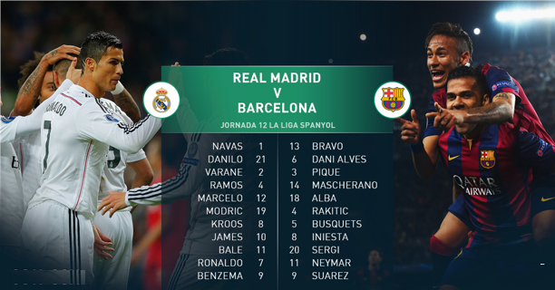 Line Up Madrid - Barca