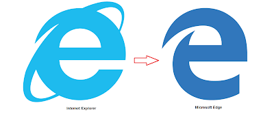 Perbedaan besar Windows 8 dengan Windows 10