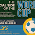 FIFA World Cup 2014 Marketing [ Infographic ]