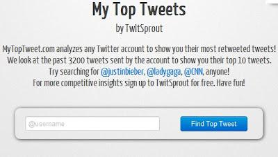 My top Tweet herramientas twitter Maria Breton