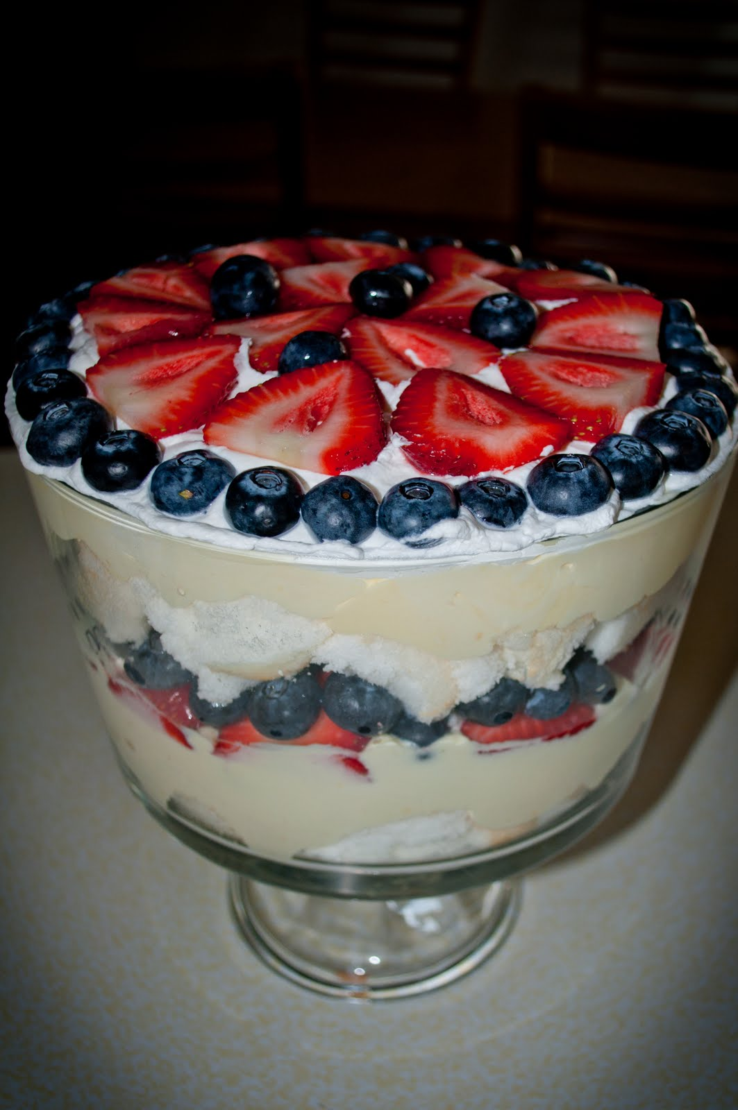 cupcakes red white and blue berry trifle09 red white and blue trifle ...