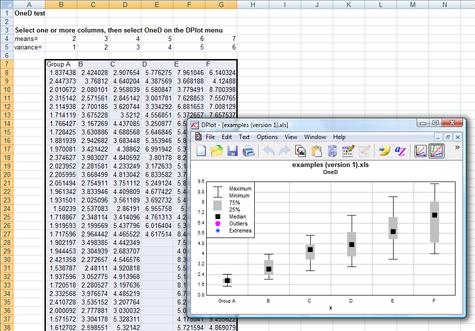 Making Box Plots In Excel Forteforic