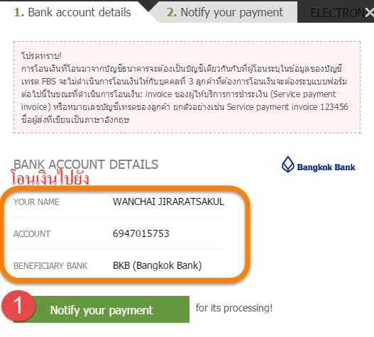 Forex rebate indonesia индикаторы валют для форекса