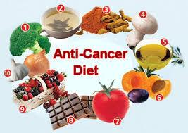 Anti-Cancer-Diet